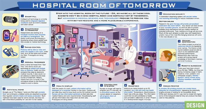 Stanford Hospital Emergency Room Wait Time