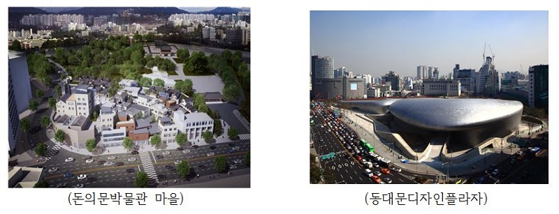 Seoul+Biennale